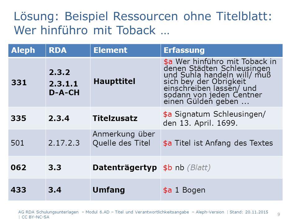 Lösung: Beispiel Ressourcen ohne Titelblatt: Wer hinführo mit Toback … AlephRDAElementErfassung 331 2.3.2 2.3.1.1 D-A-CH Haupttitel $a Wer hinführo mi