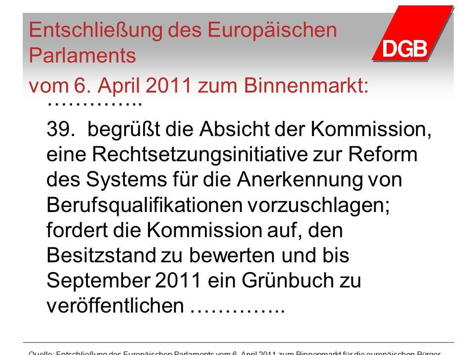 Entschließung des Europäischen Parlaments vom 6. April 2011 zum Binnenmarkt: …………..