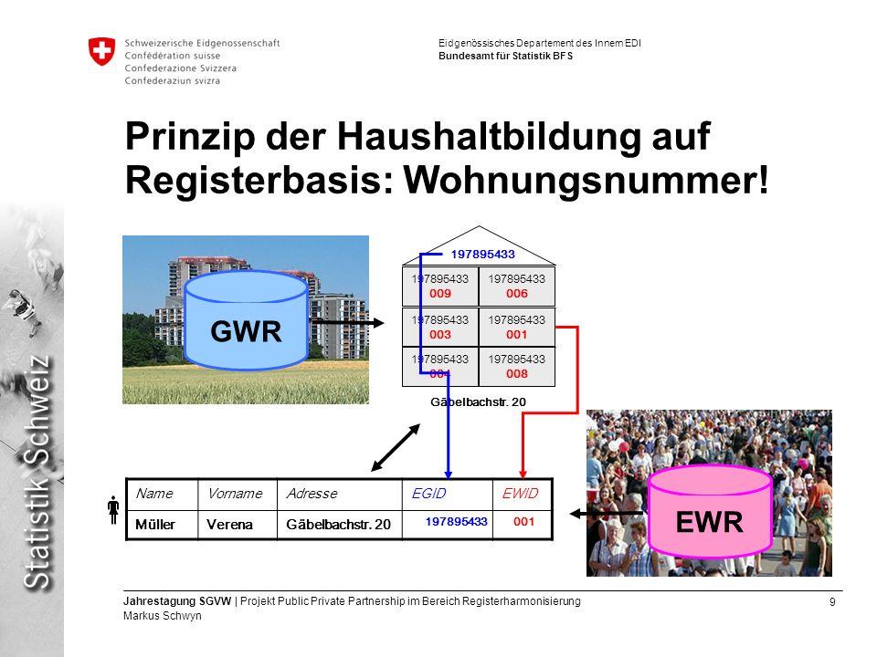 9 Jahrestagung SGVW | Projekt Public Private Partnership im Bereich Registerharmonisierung Markus Schwyn Eidgenössisches Departement des Innern EDI Bundesamt für Statistik BFS GWR EWR 197895433 008 197895433 004 197895433 003 197895433 001 197895433 006 197895433 009 197895433 Gäbelbachstr.