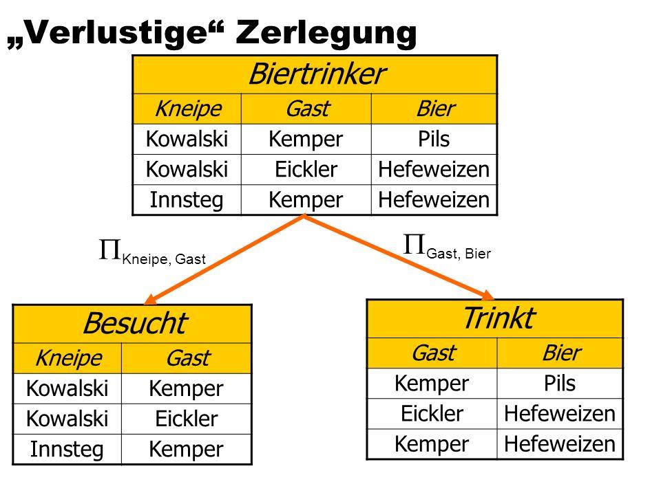 Biertrinker-Beispiel Biertrinker KneipeGastBier KowalskiKemperPils KowalskiEicklerHefeweizen InnstegKemperHefeweizen