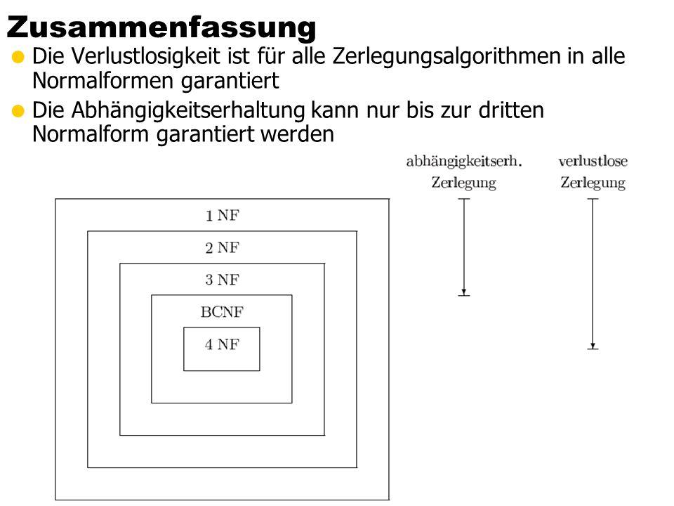 Anwendung des Synthesealgorithmus  ProfessorenAdr: {[PersNr, Name, Rang, Raum, Ort, Straße, PLZ, Vorwahl, BLand, EW, Landesregierung]} 1.{PersNr}  {Name, Rang, Raum, Ort, Straße, BLand} 2.{Raum}  {PersNr} 3.{Straße, BLand, Ort}  {PLZ} 4.{Ort,BLand}  {EW, Vorwahl} 5.{BLand}  {Landesregierung} 6.{PLZ}  {BLand, Ort}  Professoren: {[PersNr, Name, Rang, Raum, Ort, Straße, BLand]}  PLZverzeichnis: {[Straße, BLand, Ort, PLZ]}  OrteVerzeichnis: {[Ort, BLand, EW, Vorwahl]}  Regierungen: {[Bland, Landesregierung]}
