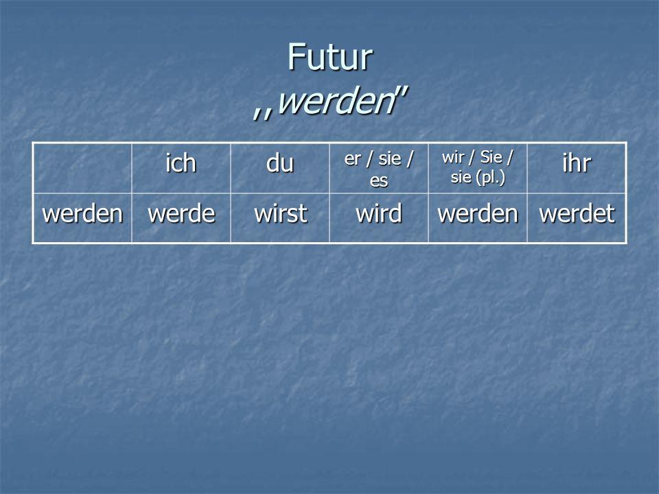 Futur,,werden ichdu er / sie / es wir / Sie / sie (pl.) ihr werdenwerdewirstwirdwerdenwerdet