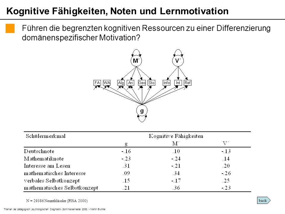 Themen der pädagogisch psychologischen Diagnostik (Sommersemester 2006) Martin Brunner N = 29386 Neuntklässler (PISA 2000) Führen die begrenzten kognitiven Ressourcen zu einer Differenzierung domänenspezifischer Motivation.