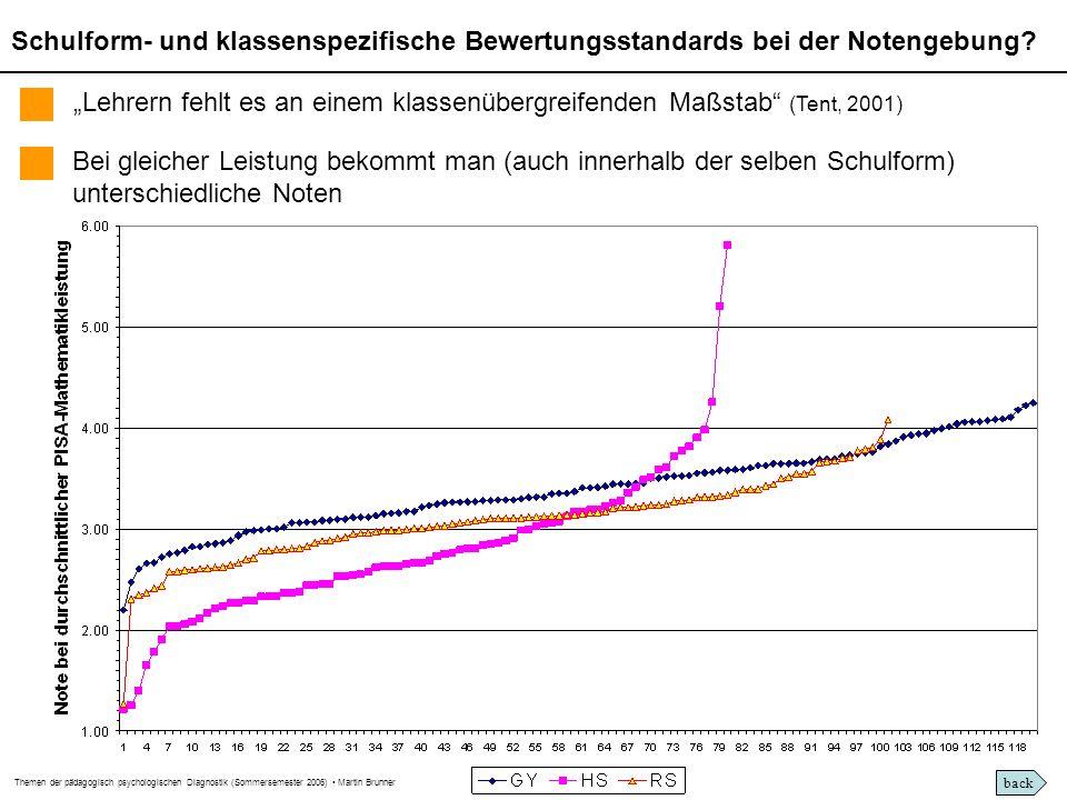 Themen der pädagogisch psychologischen Diagnostik (Sommersemester 2006) Martin Brunner Schulform- und klassenspezifische Bewertungsstandards bei der Notengebung.
