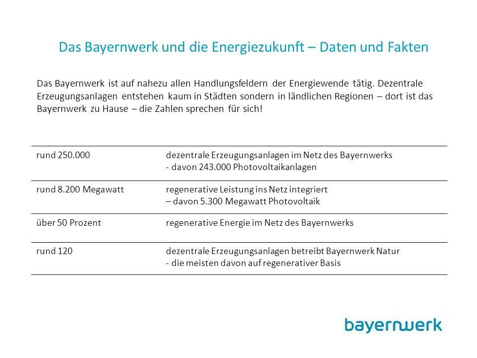 Das Bayernwerk und die Energiezukunft – Daten und Fakten Das Bayernwerk ist auf nahezu allen Handlungsfeldern der Energiewende tätig.