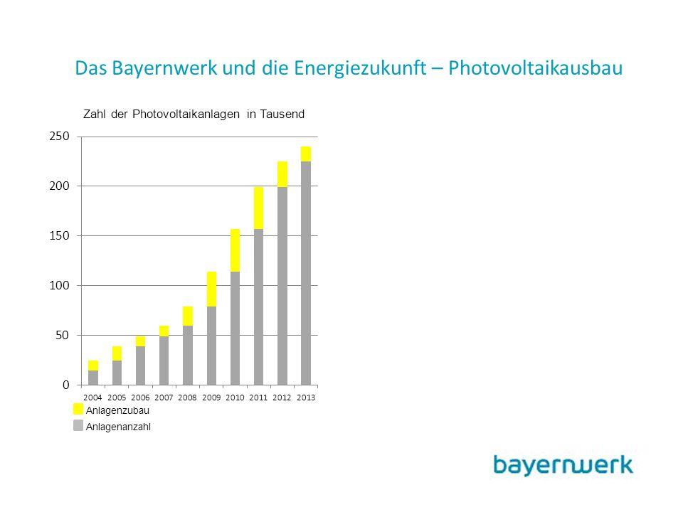 Das Bayernwerk und die Energiezukunft – Photovoltaikausbau Zahl der Photovoltaikanlagen in Tausend Anlagenzubau Anlagenanzahl