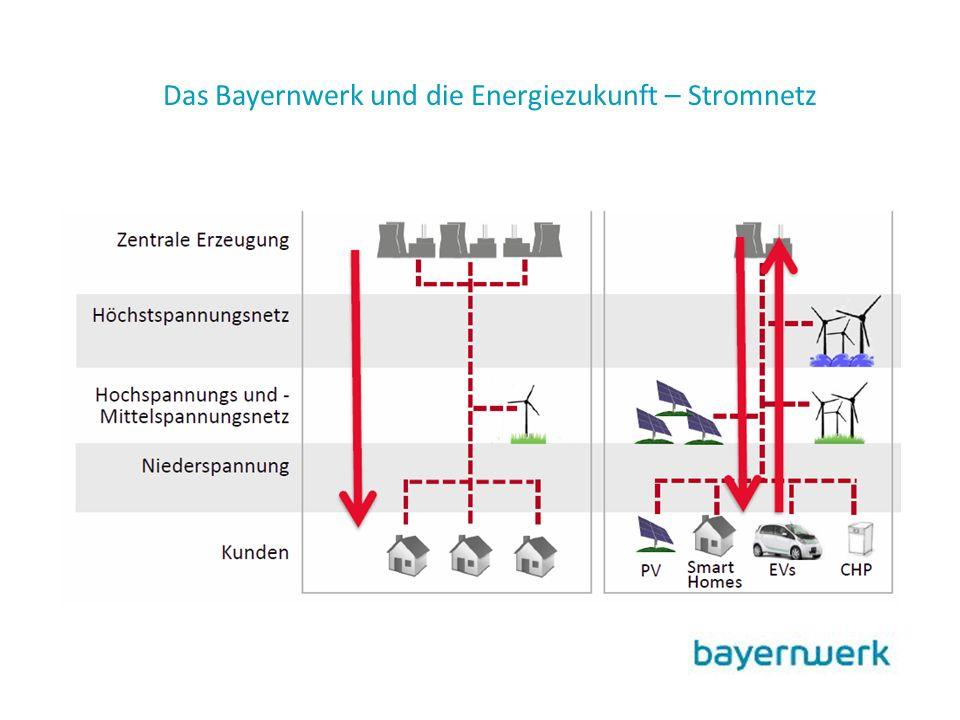 Das Bayernwerk und die Energiezukunft – Stromnetz