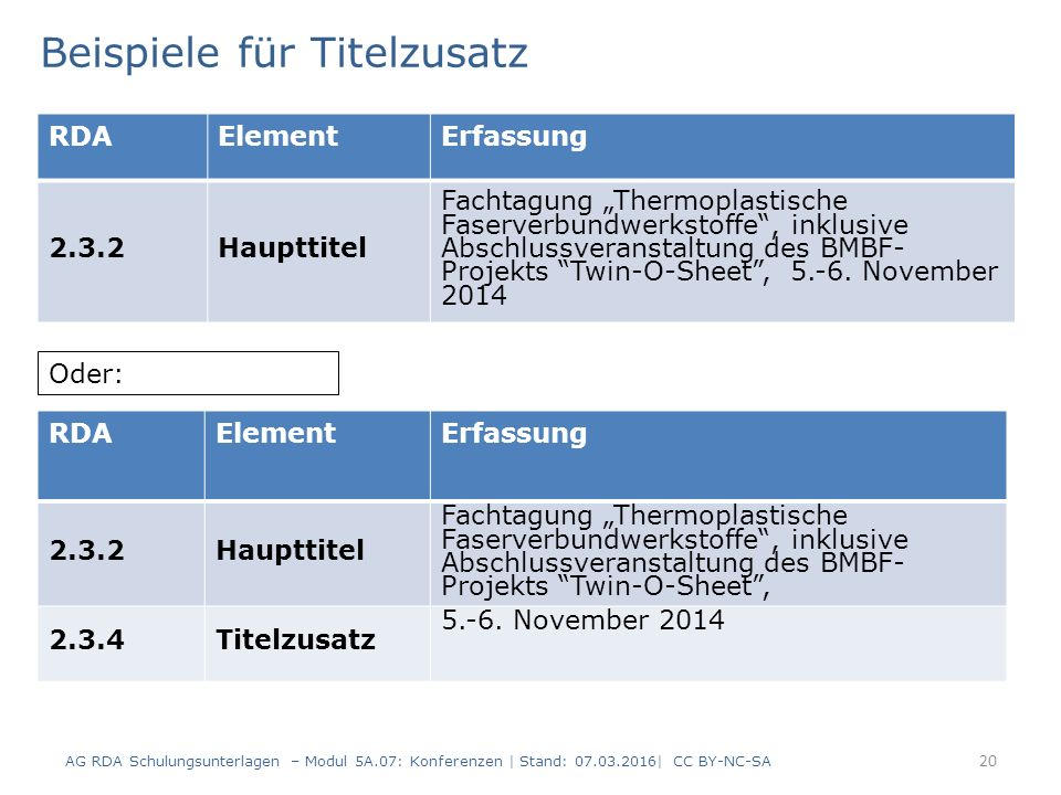 """20 RDAElementErfassung 2.3.2Haupttitel Fachtagung """"Thermoplastische Faserverbundwerkstoffe"""", inklusive Abschlussveranstaltung des BMBF- Projekts """"Twin"""