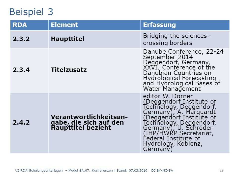29 RDAElementErfassung 2.3.2Haupttitel Bridging the sciences - crossing borders 2.3.4Titelzusatz Danube Conference, 22-24 September 2014 Deggendorf, Germany, XXVI.