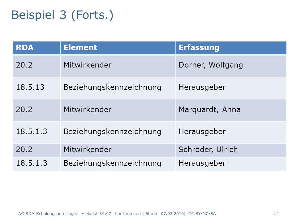 31 RDAElementErfassung 20.2MitwirkenderDorner, Wolfgang 18.5.13BeziehungskennzeichnungHerausgeber 20.2MitwirkenderMarquardt, Anna 18.5.1.3BeziehungskennzeichnungHerausgeber 20.2MitwirkenderSchröder, Ulrich 18.5.1.3BeziehungskennzeichnungHerausgeber Beispiel 3 (Forts.) AG RDA Schulungsunterlagen – Modul 5A.07: Konferenzen | Stand: 07.03.2016| CC BY-NC-SA