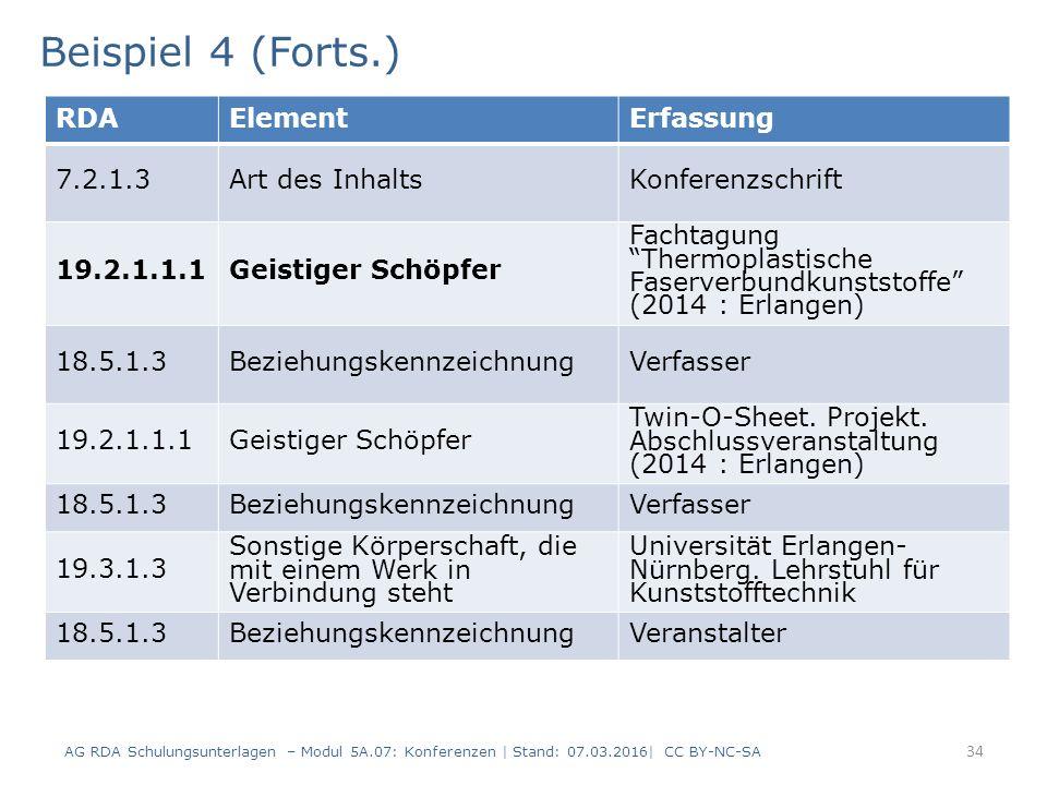 34 RDAElementErfassung 7.2.1.3Art des InhaltsKonferenzschrift 19.2.1.1.1Geistiger Schöpfer Fachtagung Thermoplastische Faserverbundkunststoffe (2014 : Erlangen) 18.5.1.3BeziehungskennzeichnungVerfasser 19.2.1.1.1Geistiger Schöpfer Twin-O-Sheet.