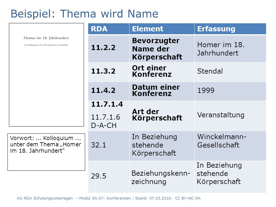 8 RDAElementErfassung 11.2.2 Bevorzugter Name der Körperschaft Homer im 18. Jahrhundert 11.3.2 Ort einer Konferenz Stendal 11.4.2 Datum einer Konferen