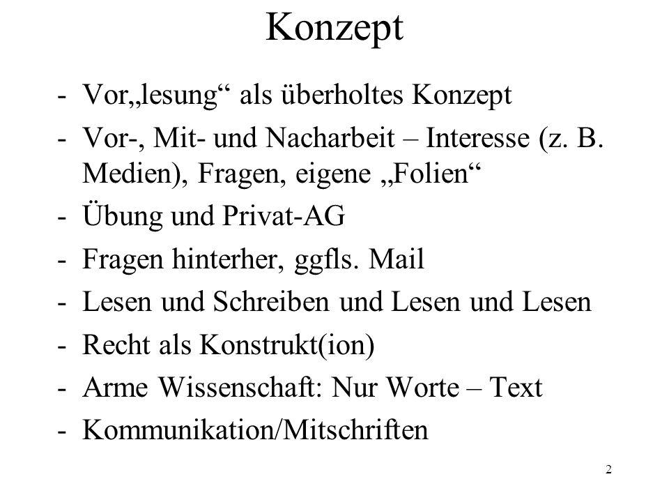"""Konzept -Vor""""lesung als überholtes Konzept -Vor-, Mit- und Nacharbeit – Interesse (z."""