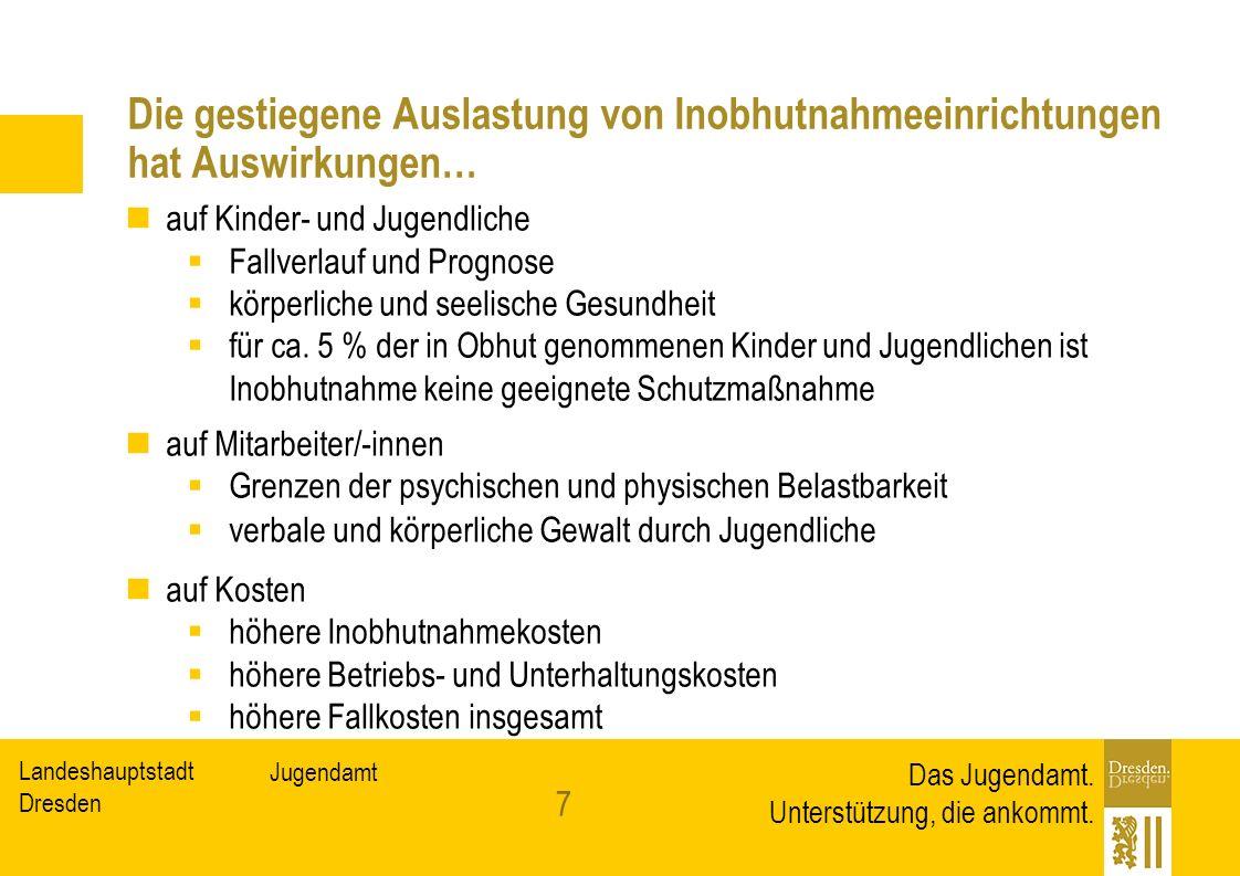 Jugendamt Landeshauptstadt Dresden Das Jugendamt.Unterstützung, die ankommt.