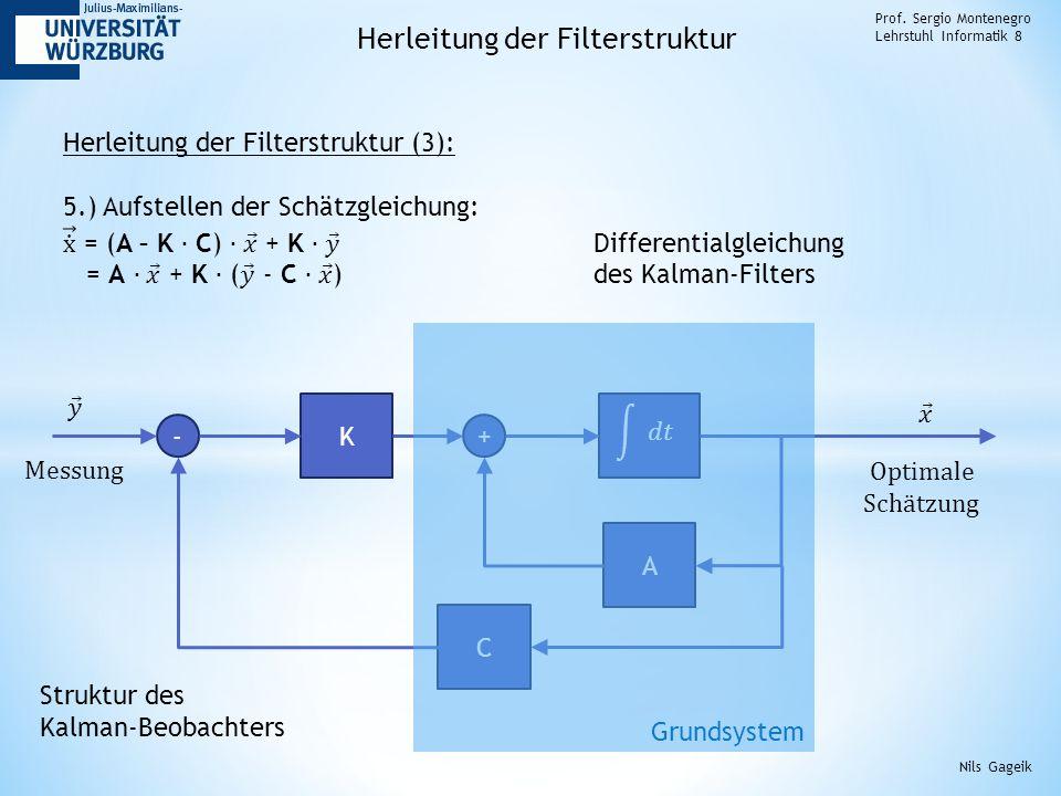 Prof. Sergio Montenegro Lehrstuhl Informatik 8 Herleitung der Filterstruktur Nils Gageik - K A C + Grundsystem Struktur des Kalman-Beobachters