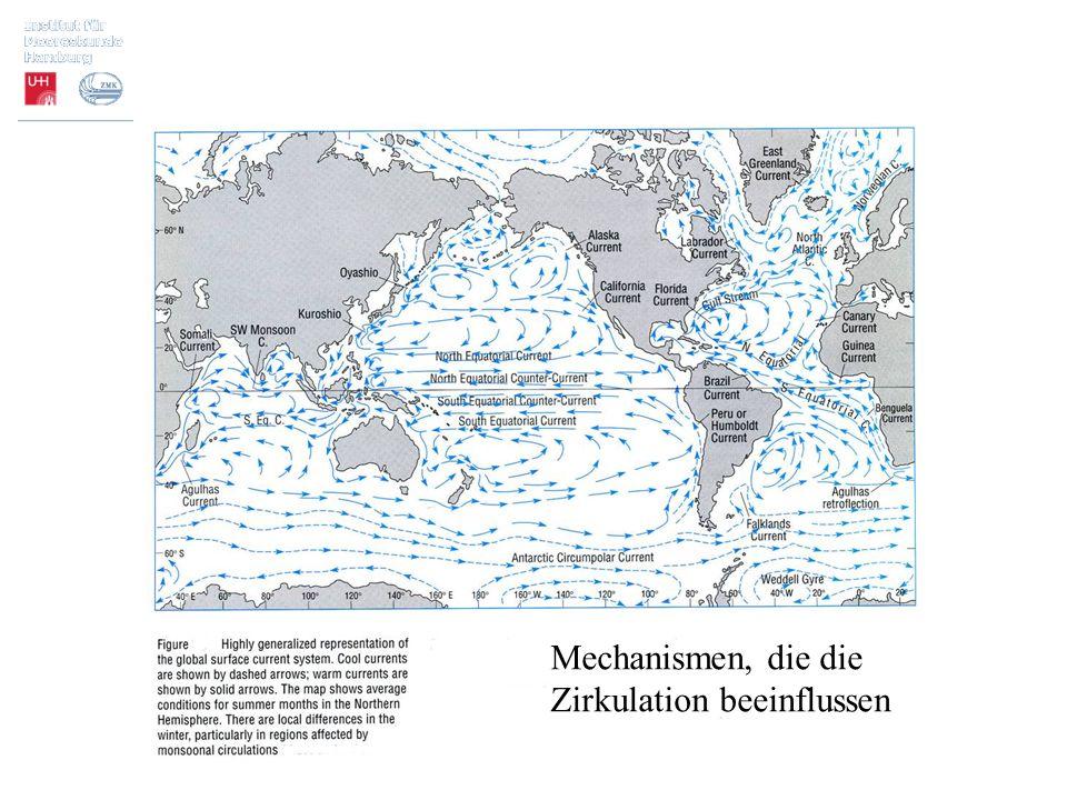 Zirkulation im Ozean: Hydrodynamik im rotierenden System Mechanismen, die die Zirkulation beeinflussen