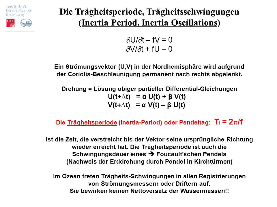Die Trägheitsperiode, Trägheitsschwingungen (Inertia Period, Inertia Oscillations) ∂U/∂t – fV = 0 ∂V/∂t + fU = 0 Ein Strömungsvektor (U,V) in der Nord