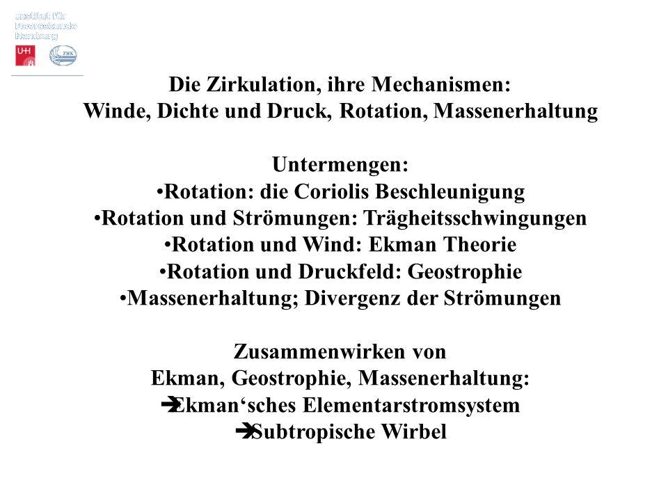 Ekman Theorie Das Newton'sches Reibungsgesetz in den Bewegungsgleichungen für ein rotierendes System Die Ekman Gleichungen (stationär) -f V = 1/ρ ∂τ x /∂z = Av ∂²U/∂z² f U = 1/ρ ∂τ y /∂z = Av ∂²V/∂z² ---Scherung - --- Diffusion ---- Annahmen von Ekman: stationäre Strömung, Wind und 'unbounded Ocean', d.h.