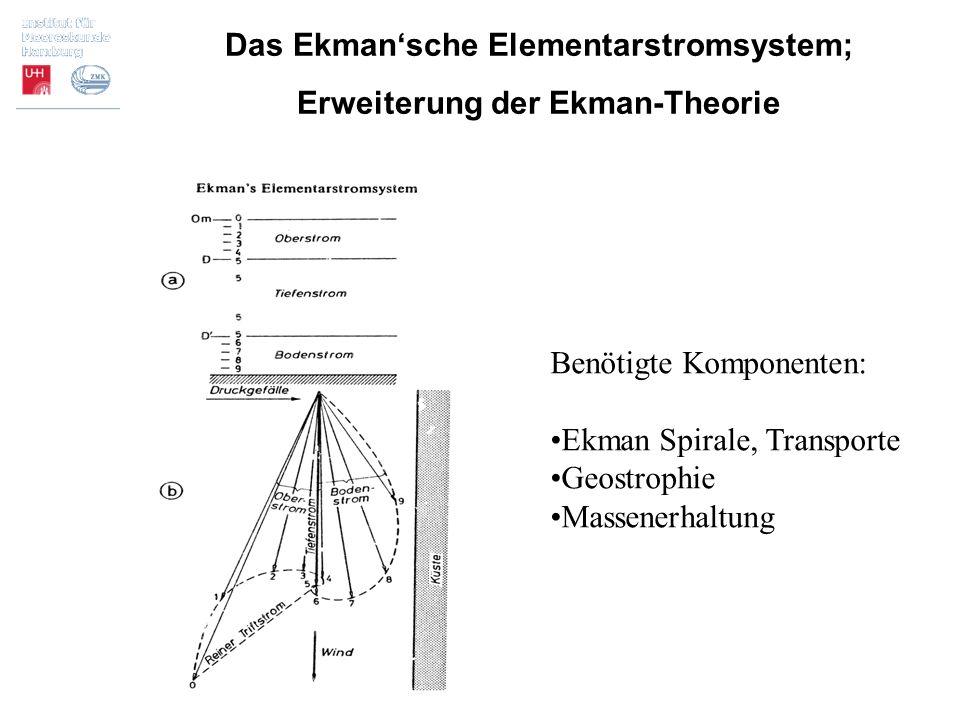 Das Ekman'sche Elementarstromsystem; Erweiterung der Ekman-Theorie Benötigte Komponenten: Ekman Spirale, Transporte Geostrophie Massenerhaltung