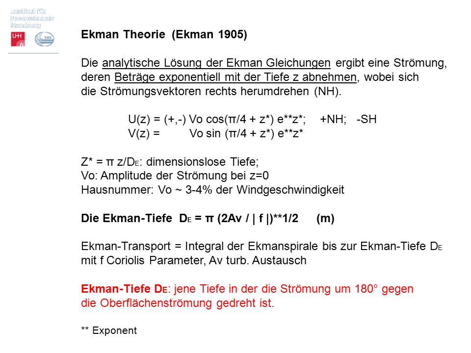 Ekman Theorie (Ekman 1905) Die analytische Lösung der Ekman Gleichungen ergibt eine Strömung, deren Beträge exponentiell mit der Tiefe z abnehmen, wob