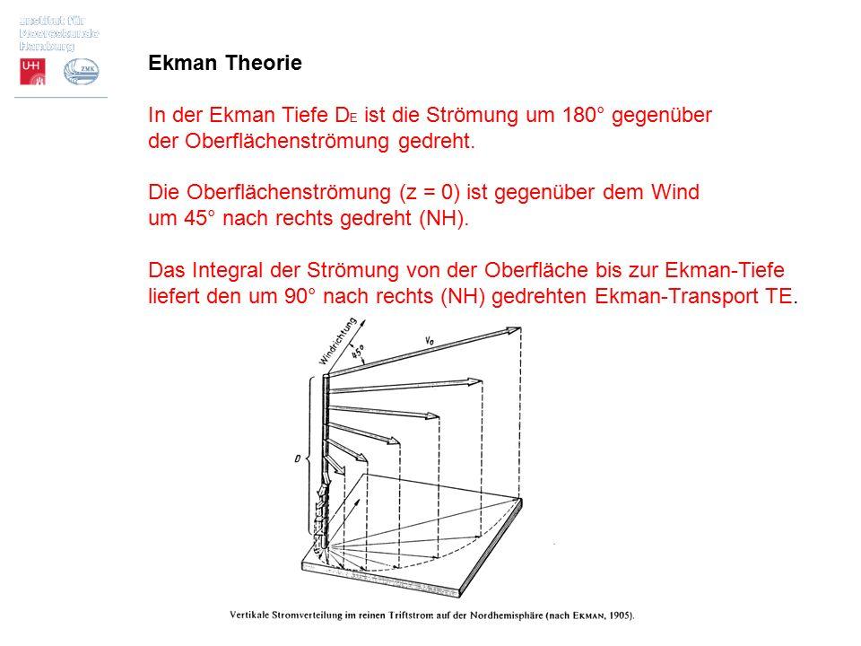 Ekman Theorie In der Ekman Tiefe D E ist die Strömung um 180° gegenüber der Oberflächenströmung gedreht. Die Oberflächenströmung (z = 0) ist gegenüber