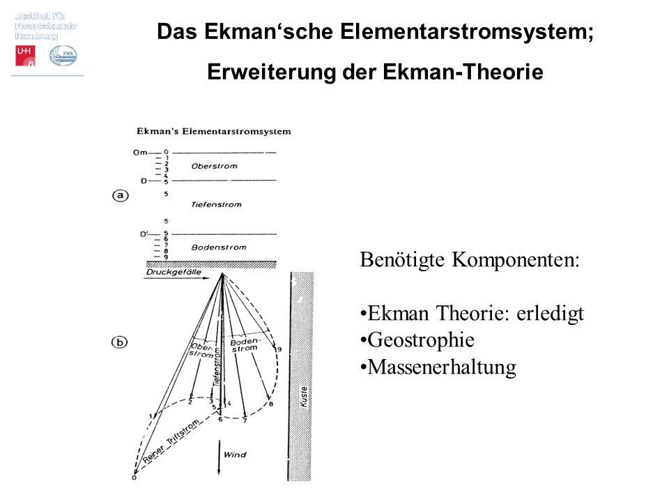 Das Ekman'sche Elementarstromsystem; Erweiterung der Ekman-Theorie Benötigte Komponenten: Ekman Theorie: erledigt Geostrophie Massenerhaltung