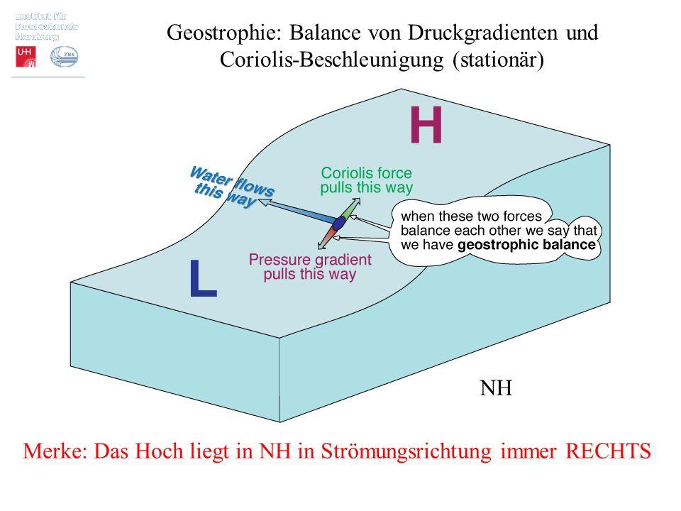 Geostrophie: Balance von Druckgradienten und Coriolis-Beschleunigung (stationär) NH Merke: Das Hoch liegt in NH in Strömungsrichtung immer RECHTS