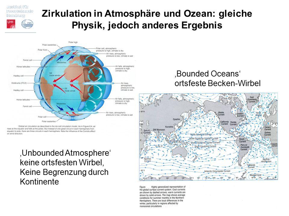 Lösung der Textaufgabe zur Geostrophie: 'Welche geostrophische Strömung in Luft und Wasser balanciert ein zonaler (x-Achse) Druckgradient ∆P = 1 hPa, der über eine Distanz von 10 Km wirkt?' V = ∆P /(ρf∆x) Wasser: V = 100 / (1000x10000/10000) V = 1 / 10 = 0.1 m/s Luft: V = 100 / (1x10000/10000) = 100 / 1 V = 100 m/s Luft: ρ = 1 Kg/m³ ; Wasser: ρ = 1.000 Kg/m³; f = 1/10.000 (1/s) (Hausnummern)