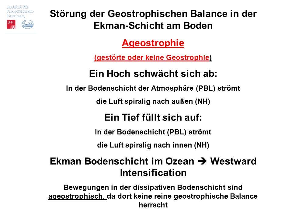 Störung der Geostrophischen Balance in der Ekman-Schicht am Boden Ageostrophie (gestörte oder keine Geostrophie) Ein Hoch schwächt sich ab: In der Bod
