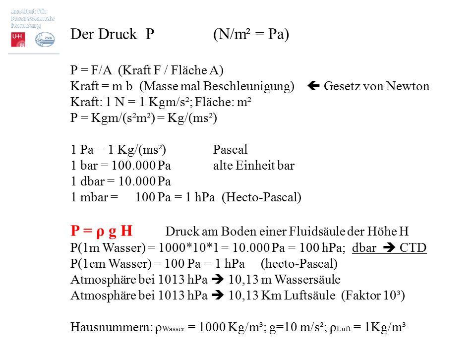 Der Druck P (N/m² = Pa) P = F/A(Kraft F / Fläche A) Kraft = m b (Masse mal Beschleunigung)  Gesetz von Newton Kraft: 1 N = 1 Kgm/s²; Fläche: m² P = K
