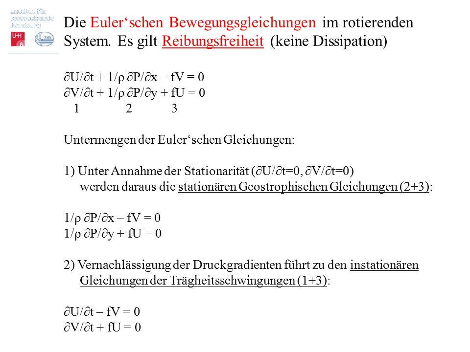 Die Euler'schen Bewegungsgleichungen im rotierenden System. Es gilt Reibungsfreiheit (keine Dissipation) ∂U/∂t + 1/ρ ∂P/∂x – fV = 0 ∂V/∂t + 1/ρ ∂P/∂y