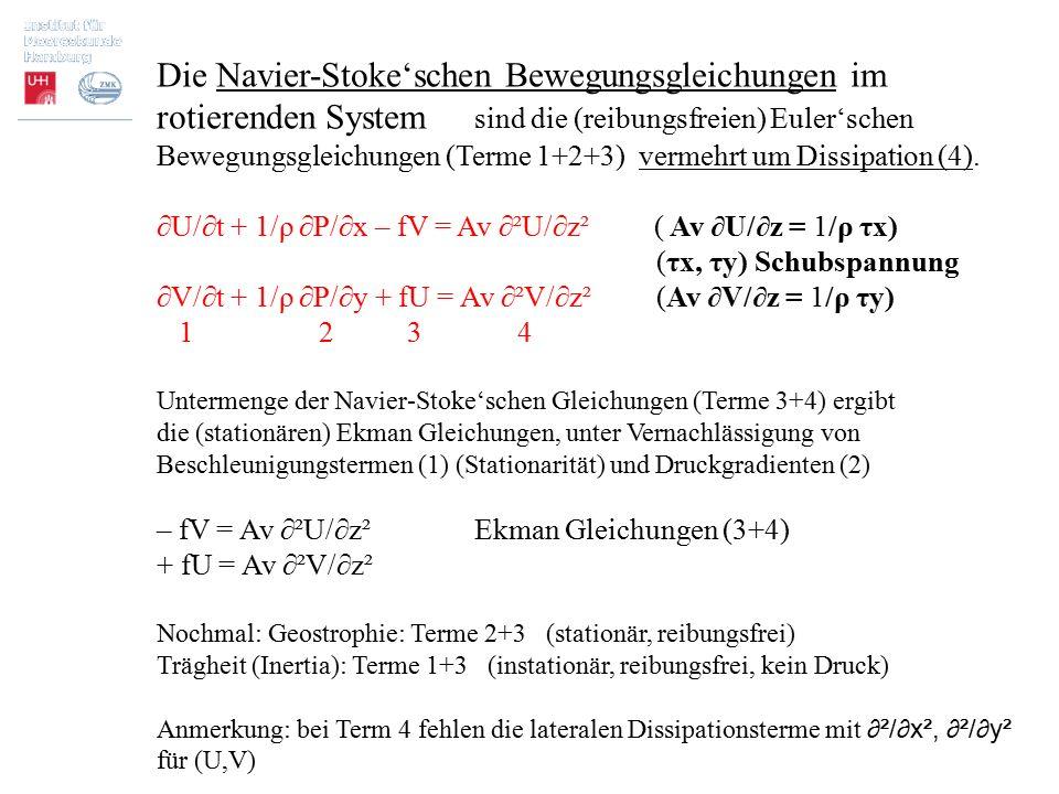 Die Navier-Stoke'schen Bewegungsgleichungen im rotierenden System sind die (reibungsfreien) Euler'schen Bewegungsgleichungen (Terme 1+2+3) vermehrt um