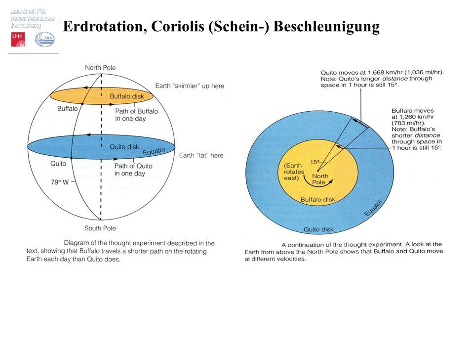 Erdrotation, Coriolis (Schein-) Beschleunigung