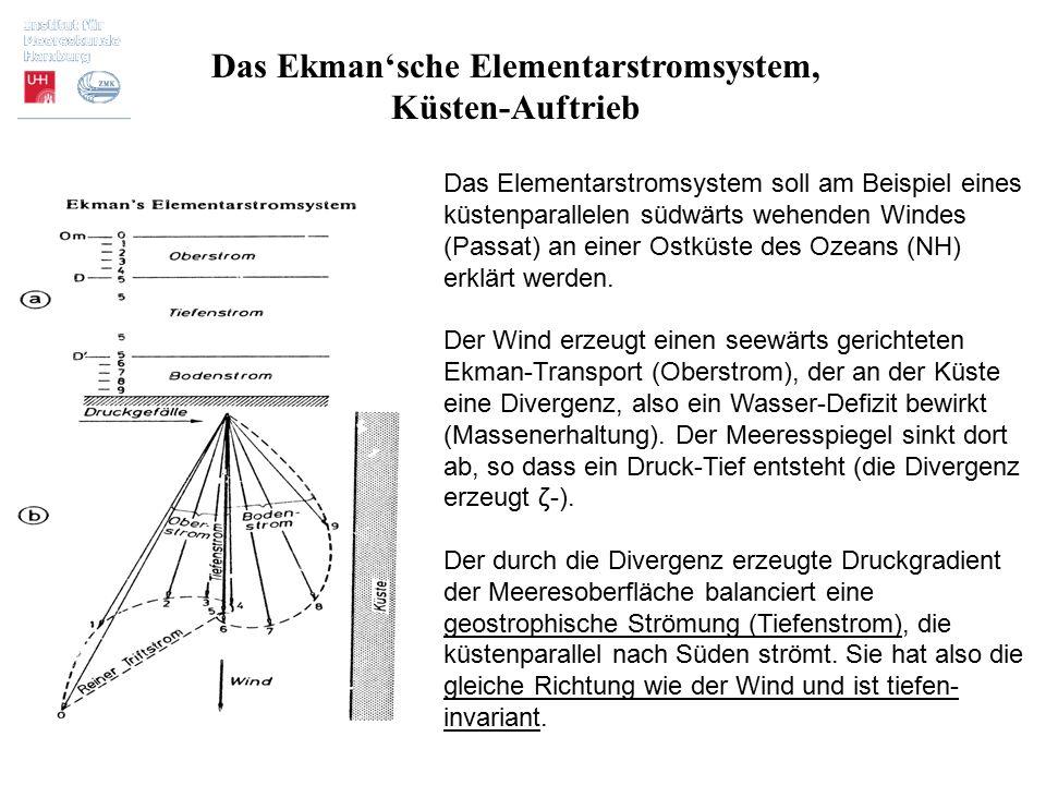 Das Ekman'sche Elementarstromsystem, Küsten-Auftrieb Das Elementarstromsystem soll am Beispiel eines küstenparallelen südwärts wehenden Windes (Passat
