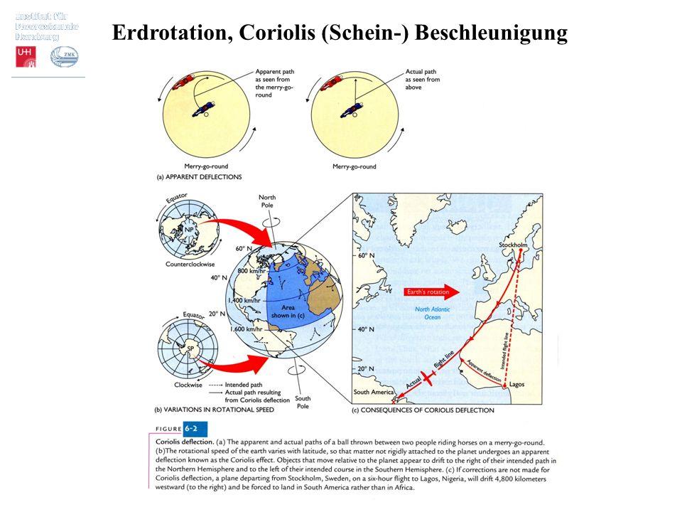 Geostrophische Balance Ein Hoch wird rechts herum umströmt (NH) Ein Tief wird links herum umströmt (NH) Daher: bei Geostrophie sind Isobaren = Stromlinien (gilt für Atmosphäre und Ozean) --------------------> Stromlinie