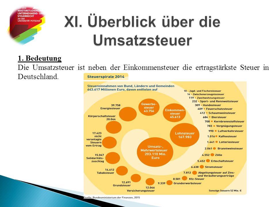 1. Bedeutung Die Umsatzsteuer ist neben der Einkommensteuer die ertragstärkste Steuer in Deutschland.