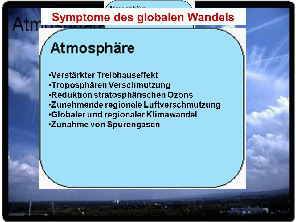 Hans-Joachim Lüder 11/200310 Verstärkter Treibhauseffekt Troposphären Verschmutzung Reduktion stratosphärischen Ozons Zunehmende regionale Luftverschm