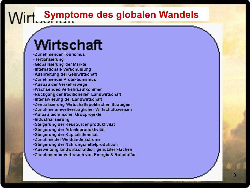 Hans-Joachim Lüder 11/200313 Symptome des globalen Wandels Zunehmender Tourismus Tertiärisierung Globalisierung der Märkte Internationale Verschuldung