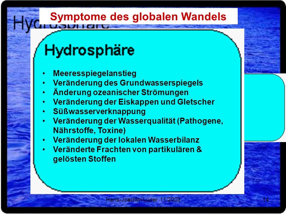 Hans-Joachim Lüder 11/200314 Symptome des globalen Wandels Meeresspiegelanstieg Veränderung des Grundwasserspiegels Änderung ozeanischer Strömungen Ve
