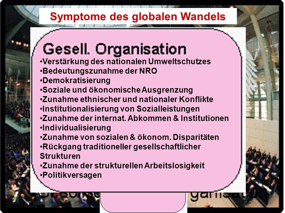 Hans-Joachim Lüder 11/200316 Symptome des globalen Wandels Verstärkung des nationalen Umweltschutzes Bedeutungszunahme der NRO Demokratisierung Sozial