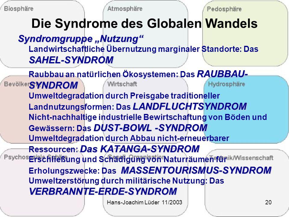 """Hans-Joachim Lüder 11/200320 Die Syndrome des Globalen Wandels Syndromgruppe """"Nutzung"""" Landwirtschaftliche Übernutzung marginaler Standorte: Das SAHEL"""