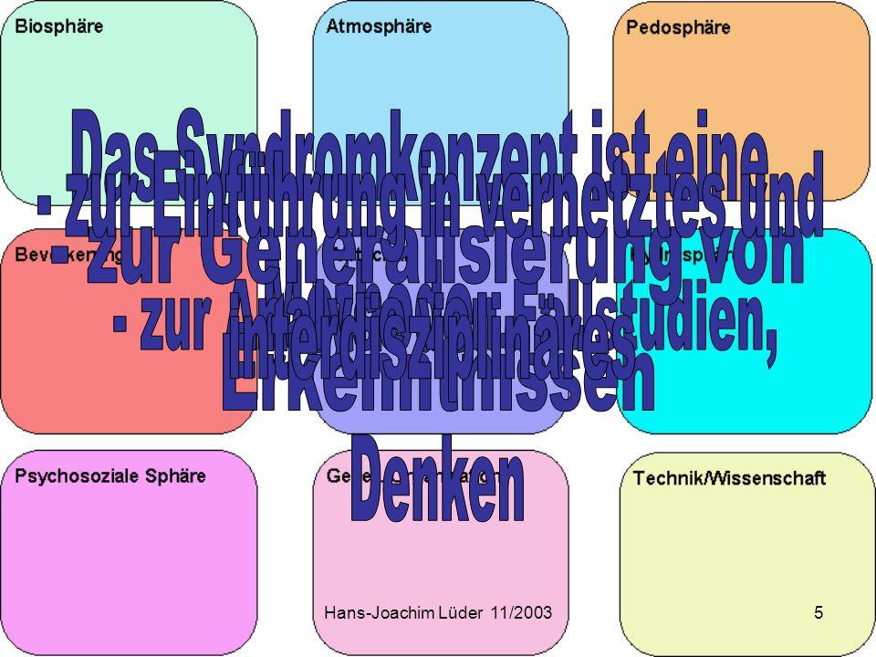 Hans-Joachim Lüder 11/200316 Symptome des globalen Wandels Verstärkung des nationalen Umweltschutzes Bedeutungszunahme der NRO Demokratisierung Soziale und ökonomische Ausgrenzung Zunahme ethnischer und nationaler Konflikte Institutionalisierung von Sozialleistungen Zunahme der internat.