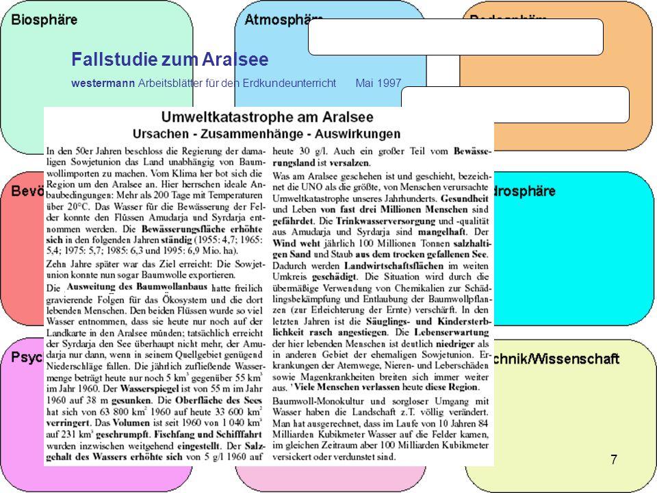 Hans-Joachim Lüder 11/20037 Fallstudie zum Aralsee westermann Arbeitsblätter für den Erdkundeunterricht Mai 1997