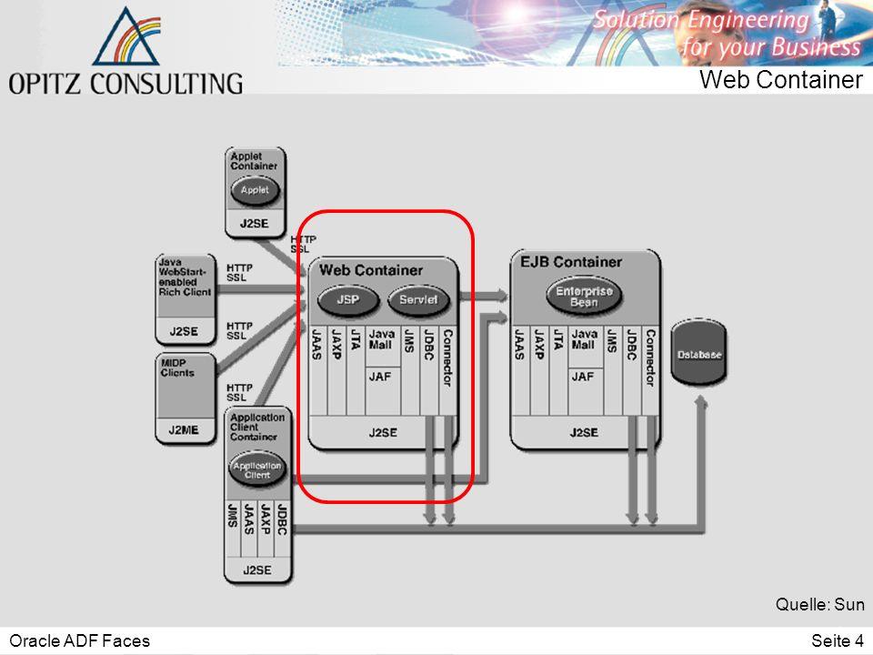 Oracle ADF FacesSeite 5 Web-Container s Eine Web Komponente ist ein Stück Software, das einen Web Request verarbeitet und über HTTP eine Response zurück gibt.
