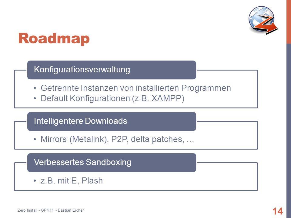 Roadmap Getrennte Instanzen von installierten Programmen Default Konfigurationen (z.B.