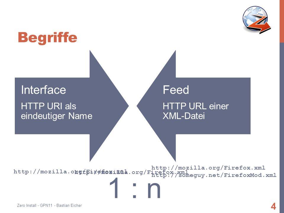 Begriffe Interface HTTP URI als eindeutiger Name Feed HTTP URL einer XML-Datei Zero Install - GPN11 - Bastian Eicher 4 1 : 11 : n http://mozilla.org/Firefox.xml http://mozilla.org/Firefox.xml http://someguy.net/FirefoxMod.xml