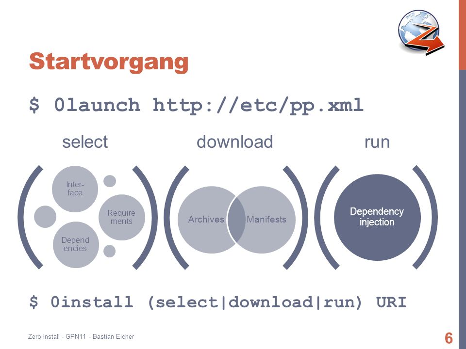 Implementierungs-Download Zero Install - GPN11 - Bastian Eicher 7 Download Archiv (ZIP, TAR.GZ, …) Entpackte Dateien Manifest sha256=a0566751… Manifest Digest