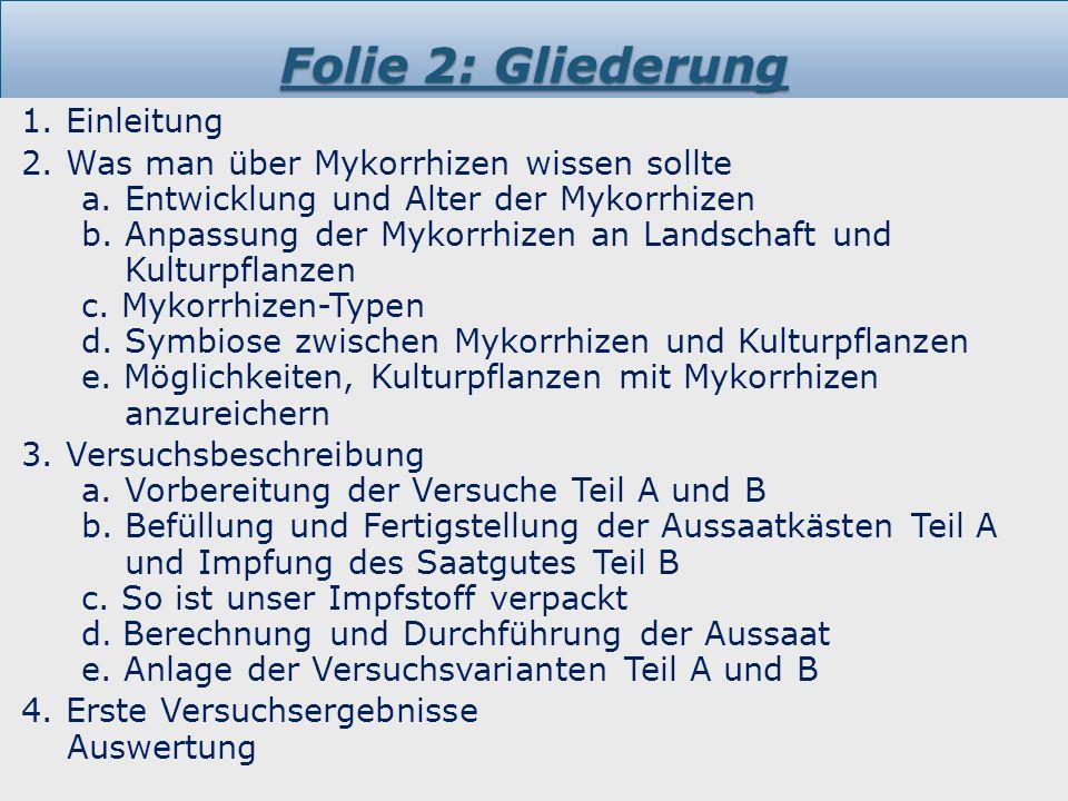Folie 2: Gliederung 1. Einleitung 2. Was man über Mykorrhizen wissen sollte a.