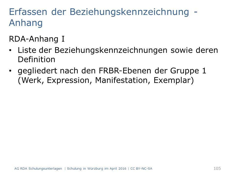 Erfassen der Beziehungskennzeichnung - Anhang RDA-Anhang I Liste der Beziehungskennzeichnungen sowie deren Definition gegliedert nach den FRBR-Ebenen der Gruppe 1 (Werk, Expression, Manifestation, Exemplar) AG RDA Schulungsunterlagen | Schulung in Würzburg im April 2016 | CC BY-NC-SA 105