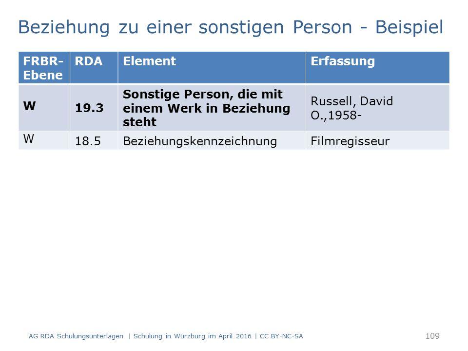 109 Beziehung zu einer sonstigen Person - Beispiel AG RDA Schulungsunterlagen | Schulung in Würzburg im April 2016 | CC BY-NC-SA FRBR- Ebene RDAElemen